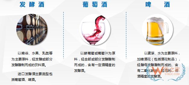 随着中外交流日益频繁,进口酒的种类和数量也不断扩大。2019年,我国酒类进口量15.9亿升,进口额345亿人民币,进口酒类以葡萄酒、蒸馏酒、啤酒为主,其中葡萄酒为最重要的进口贸易类别。我国进口酒类产品主要来自133个国家或地区,其中贸易额列前3位的分别为:法国、澳大利亚、智利。—货之家